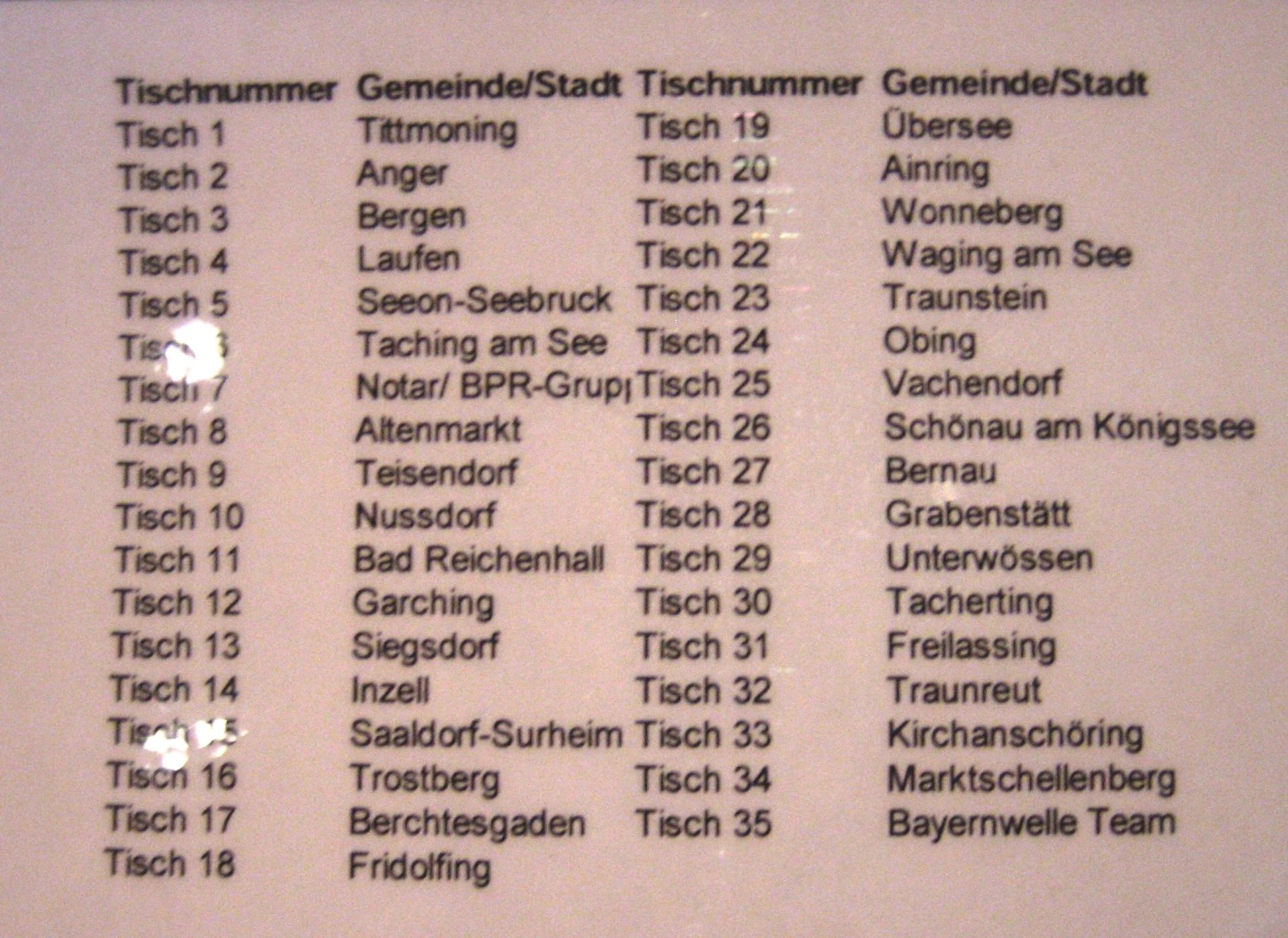 Bayernwelle Archive - Berchtesgadener Land Blog