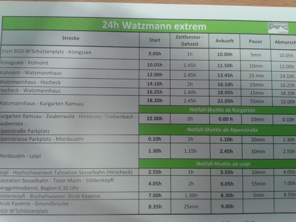 Zeitplan 24h extrem Watzmann Tour
