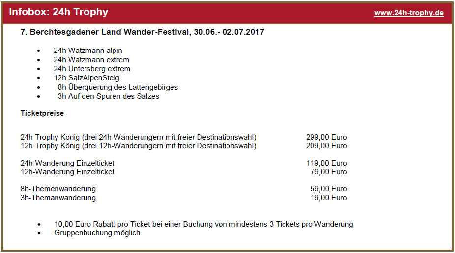 Infobox 24h Trophy Berchtesgadener Land